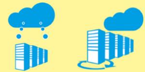 Capito - Azure servers