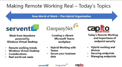 Making Remote Working Real Webinar- Capito