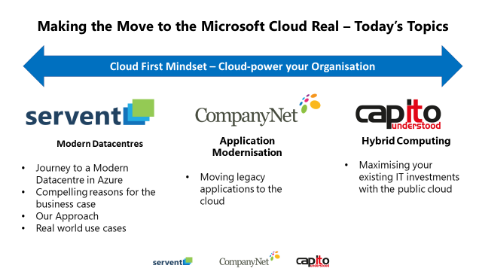 Making the Move to the Microsoft Cloud Real Webinar- Capito