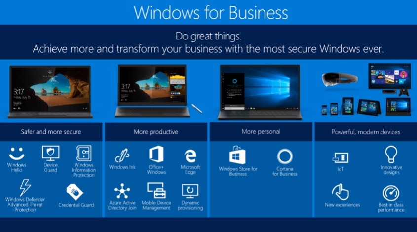 Get help with your Windows 10 migration